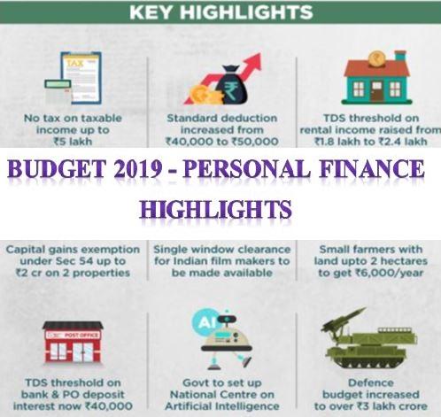 Budget 2019 Personal Finance Highlights Fundstiger Fast Loans